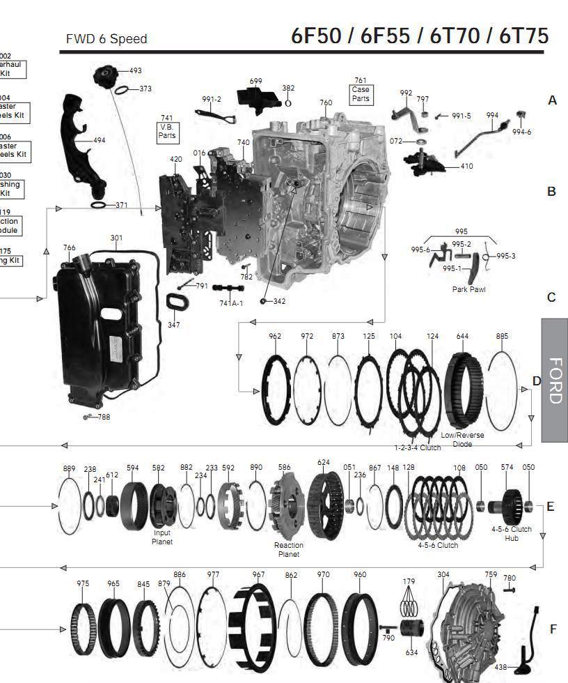 схема акпп автомобиля chevrole 6t75