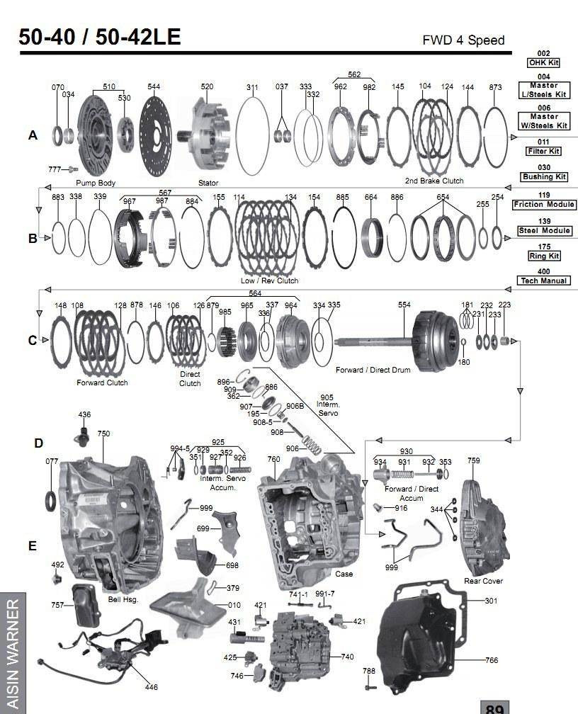схема акпп автомобиля chevrolet AW50-40LE