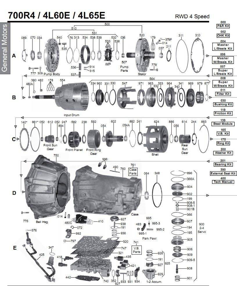 схема акпп автомобиля chevrolet 4L60E